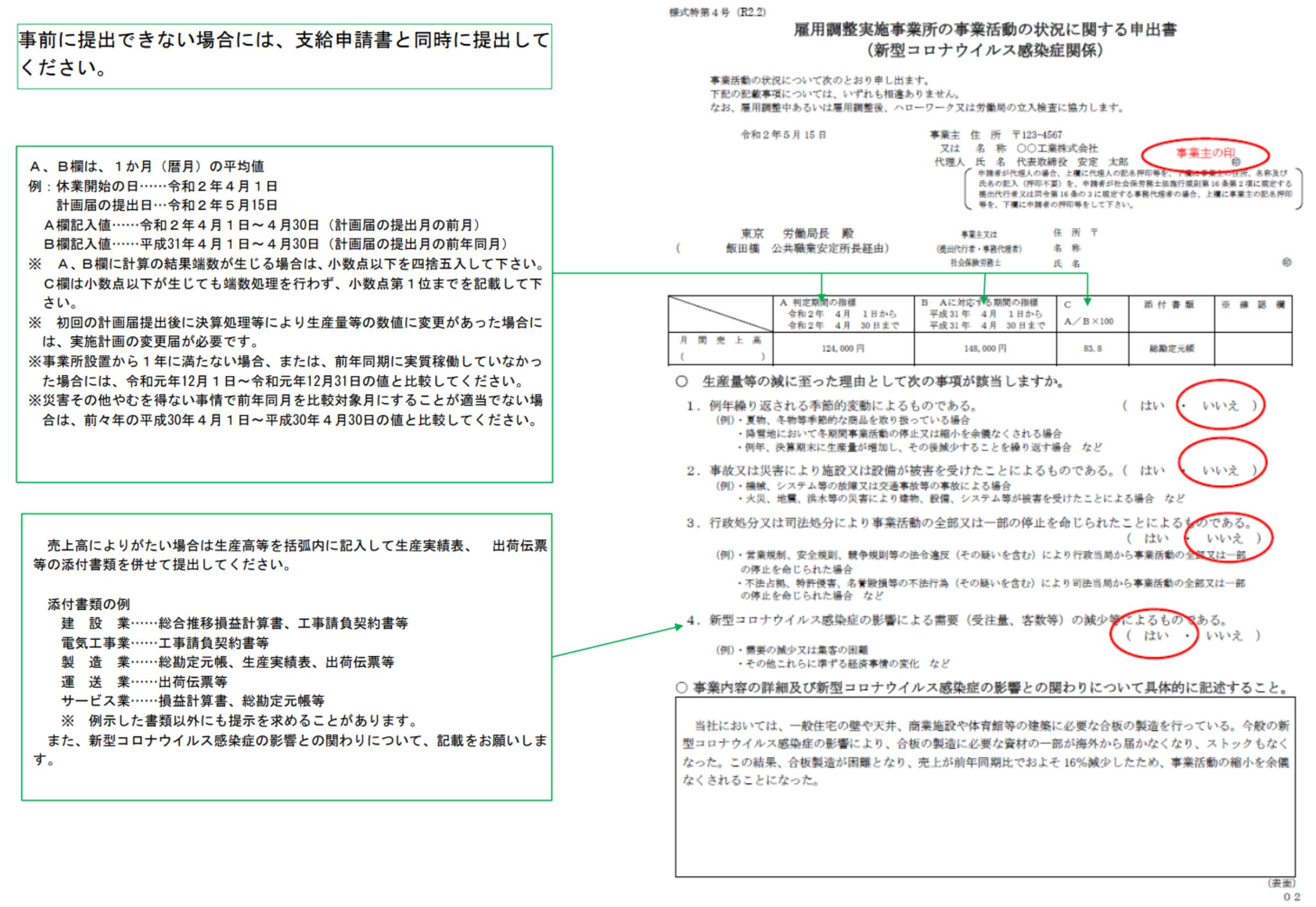 雇用調整実施事業所の事業活動の状況に関する申出書